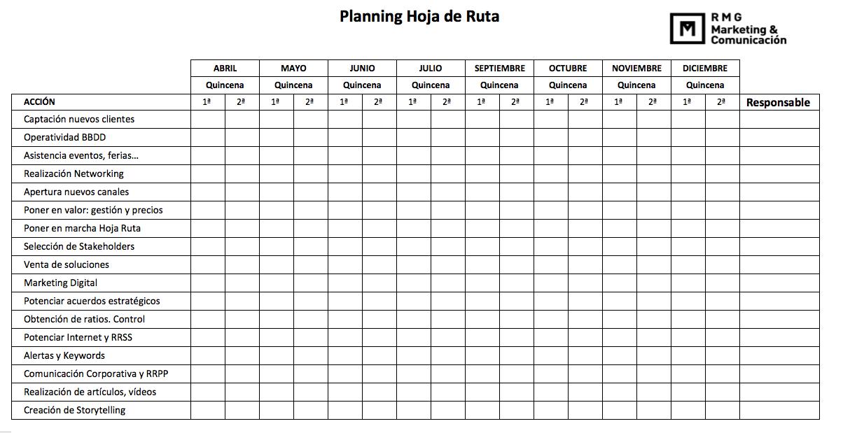 Ejemplo planning hoja de ruta
