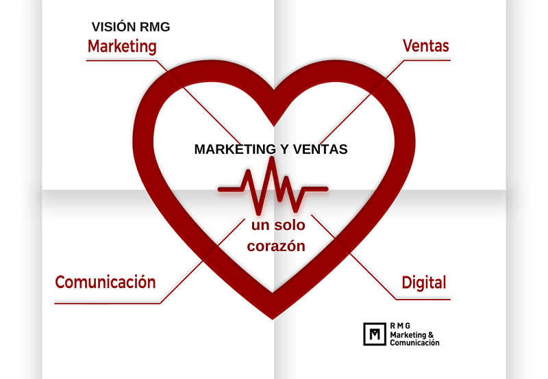 Origen del marketing - Marketing del corazón